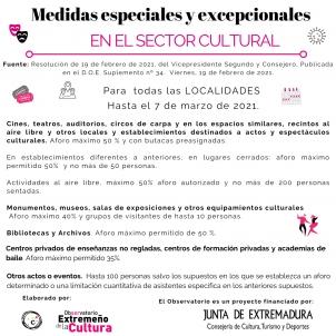 Medidas7marzo