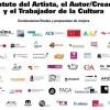 La Comisión de Cultura del Congreso de los Diputados aprueba el informe sobre el Estatuto del Artista